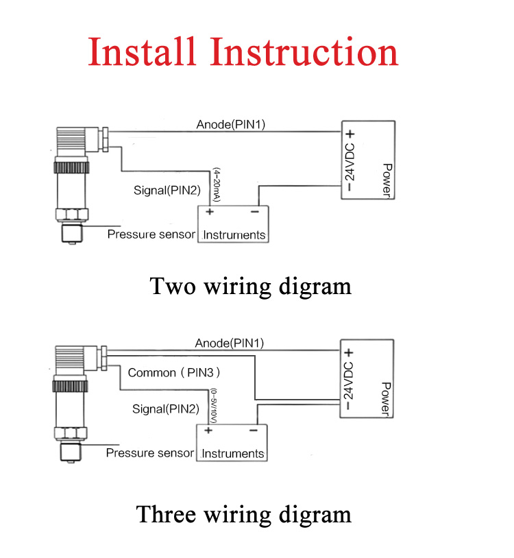 3 wire pressure transducer wiring diagram residential electrical rh bookmyad co rosemount 3051 pressure transmitter wiring diagram rosemount 3051 pressure transmitter wiring diagram